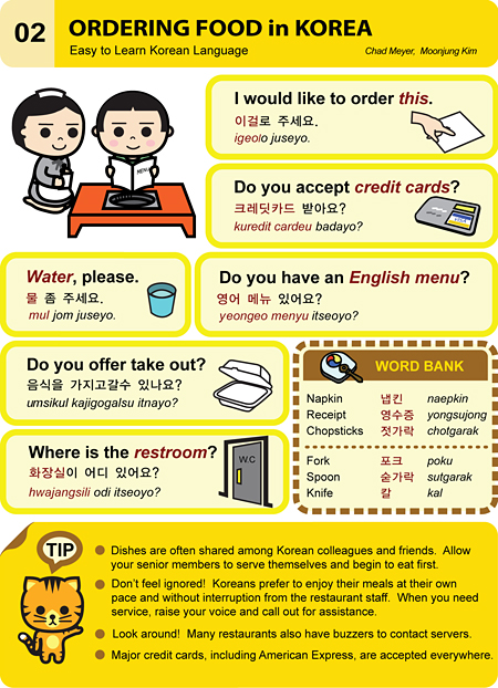 Easy to Learn Korean Words and Phrases.